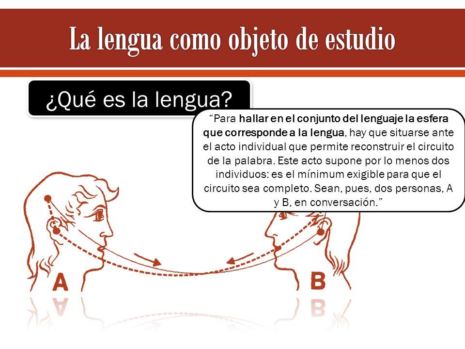 ¿Qué es la lengua? Para hallar en el conjunto del lenguaje la esfera que corresponde a la lengua, hay que situarse ante el acto individual que permite