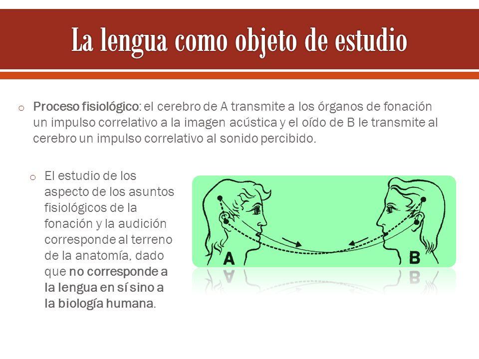 o Proceso fisiológico: el cerebro de A transmite a los órganos de fonación un impulso correlativo a la imagen acústica y el oído de B le transmite al