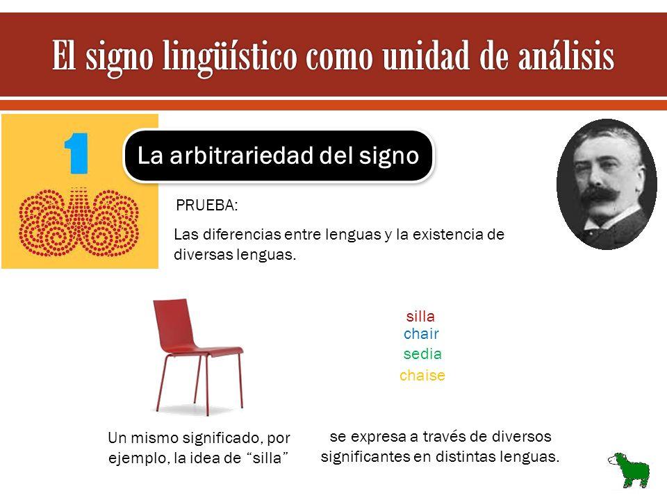 La arbitrariedad del signo PRUEBA: Las diferencias entre lenguas y la existencia de diversas lenguas. Un mismo significado, por ejemplo, la idea de si