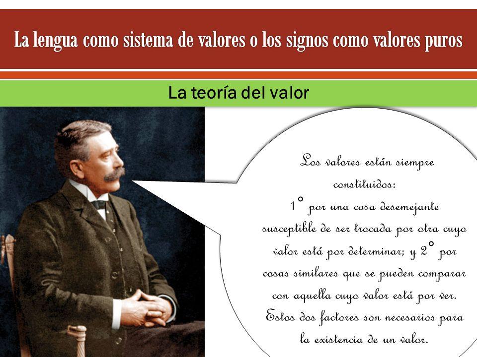 La teoría del valor Los valores están siempre constituidos: 1° por una cosa desemejante susceptible de ser trocada por otra cuyo valor está por determ