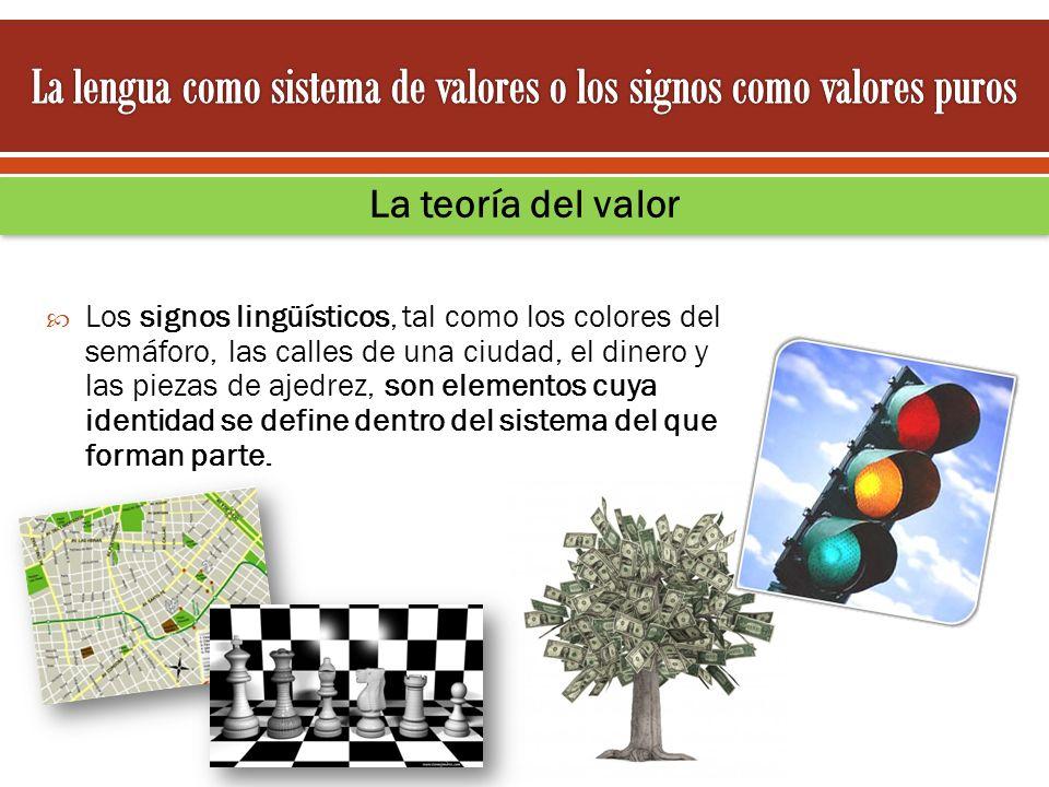 La teoría del valor Los signos lingüísticos, tal como los colores del semáforo, las calles de una ciudad, el dinero y las piezas de ajedrez, son eleme