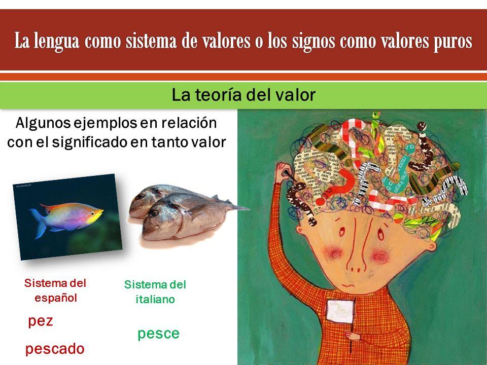 Algunos ejemplos en relación con el significado en tanto valor La teoría del valor pez pescado pesce Sistema del español Sistema del italiano