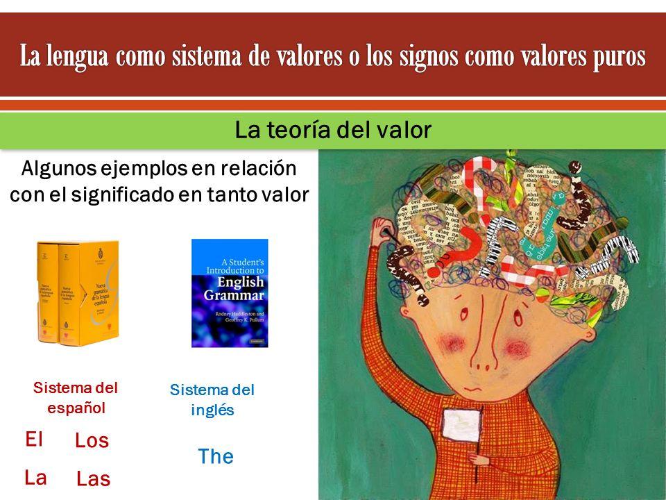 Algunos ejemplos en relación con el significado en tanto valor La teoría del valor El La The Sistema del español Sistema del inglés Los Las