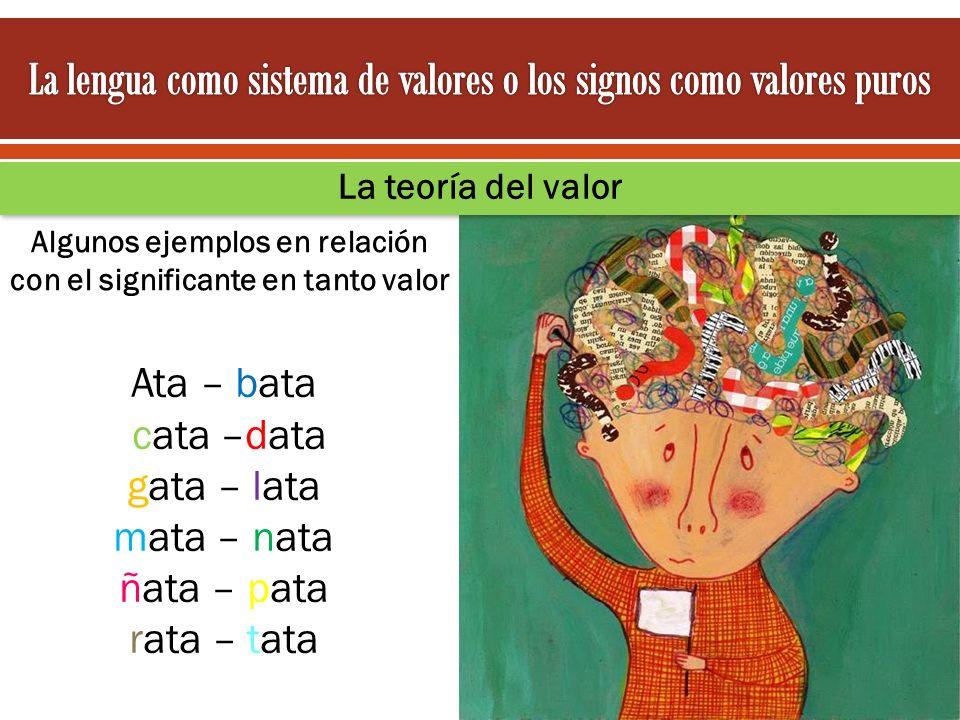 Algunos ejemplos en relación con el significante en tanto valor La teoría del valor Ata – bata cata –data gata – lata mata – nata ñata – pata rata – t