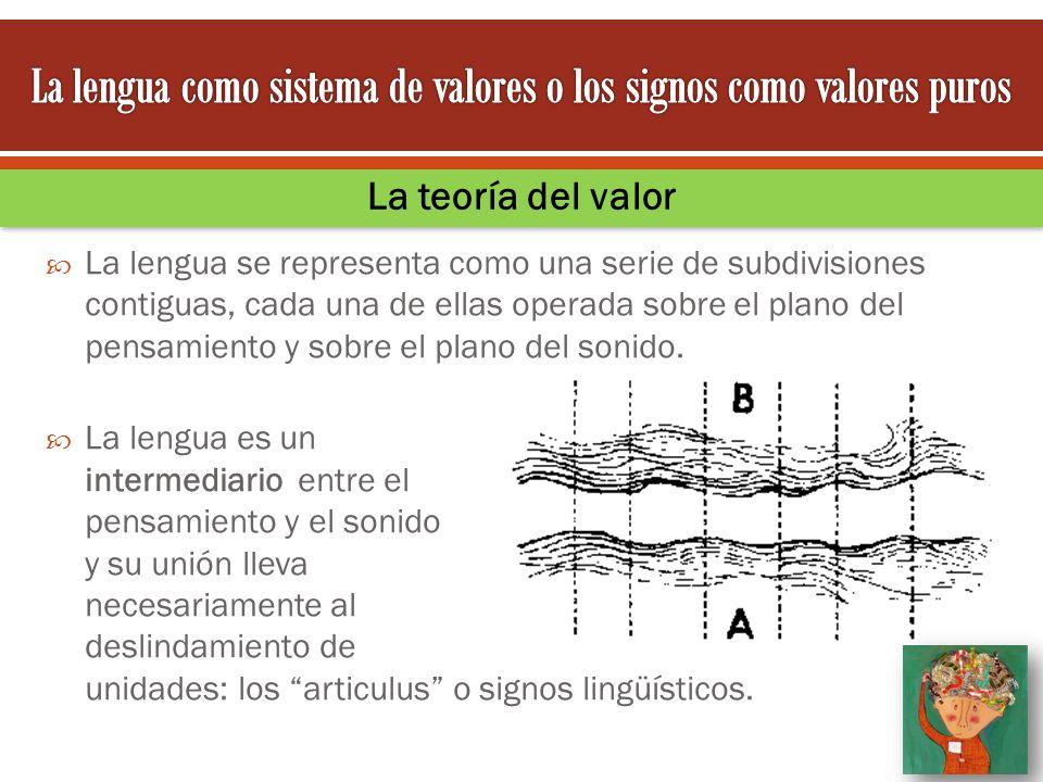 La teoría del valor La lengua se representa como una serie de subdivisiones contiguas, cada una de ellas operada sobre el plano del pensamiento y sobr