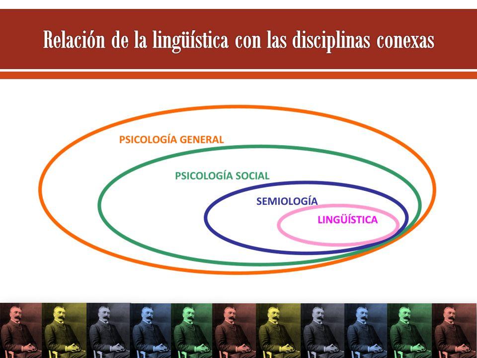 Objeto de estudio PROPONE Unidad de análisis Método La lengua El signo lingüístico La descripción sincrónica
