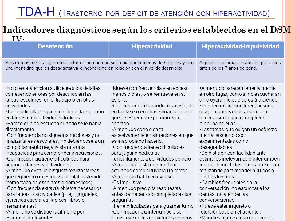 TDA-H (T RASTORNO POR DÉFICIT DE ATENCIÓN CON HIPERACTIVIDAD ) Indicadores diagnósticos según los criterios establecidos en el DSM IV: DesatenciónHipe