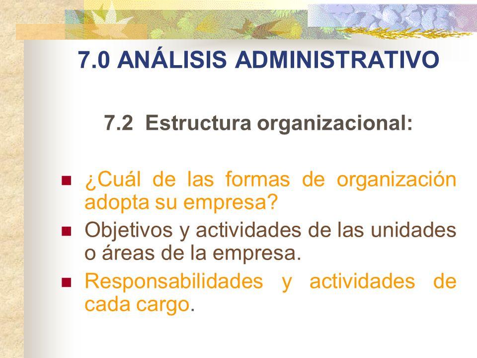 7.0 ANÁLISIS ADMINISTRATIVO 7.2 Estructura organizacional: ¿Cuál de las formas de organización adopta su empresa? Objetivos y actividades de las unida
