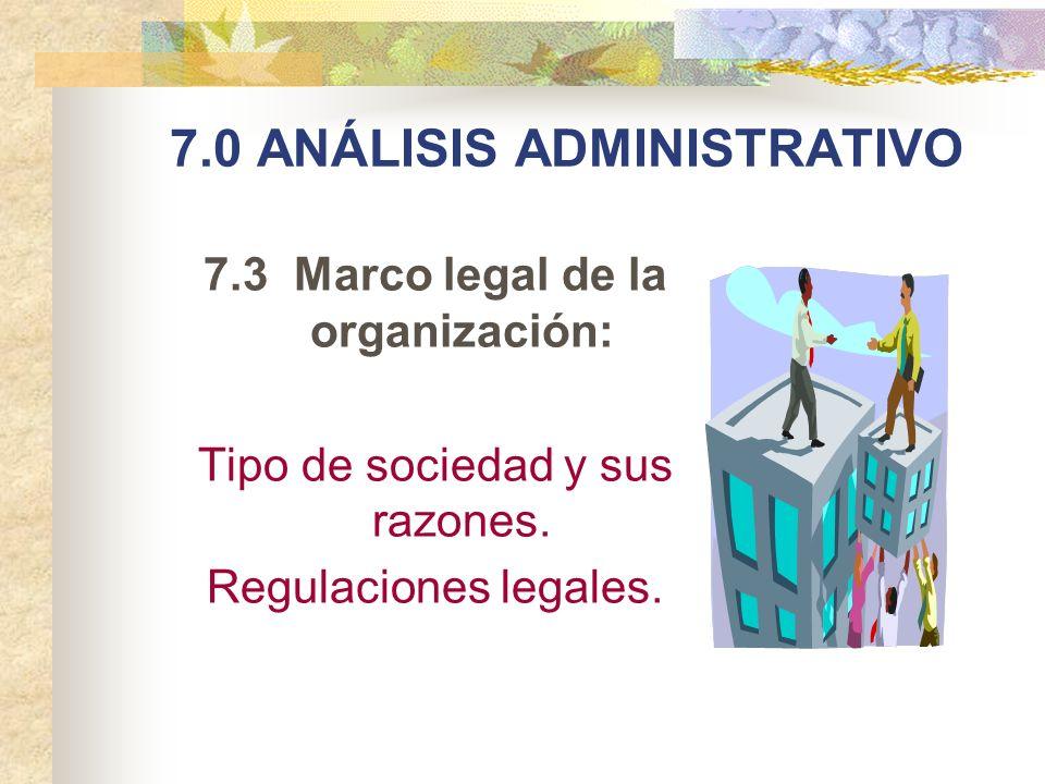 7.0 ANÁLISIS ADMINISTRATIVO 7.3 Marco legal de la organización: Tipo de sociedad y sus razones. Regulaciones legales.