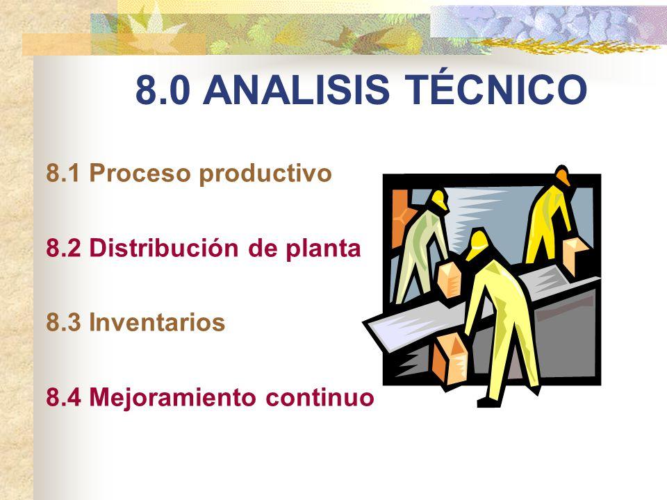 8.0 ANALISIS TÉCNICO 8.1 Proceso productivo 8.2 Distribución de planta 8.3 Inventarios 8.4 Mejoramiento continuo