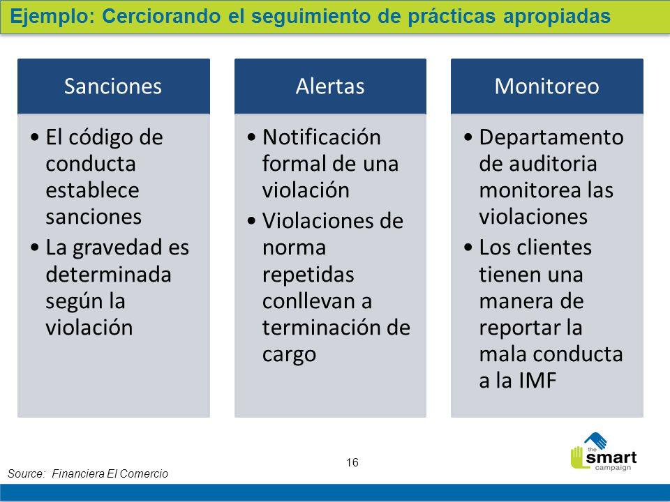 16 Source: Financiera El Comercio Ejemplo: Cerciorando el seguimiento de prácticas apropiadas Sanciones El código de conducta establece sanciones La g