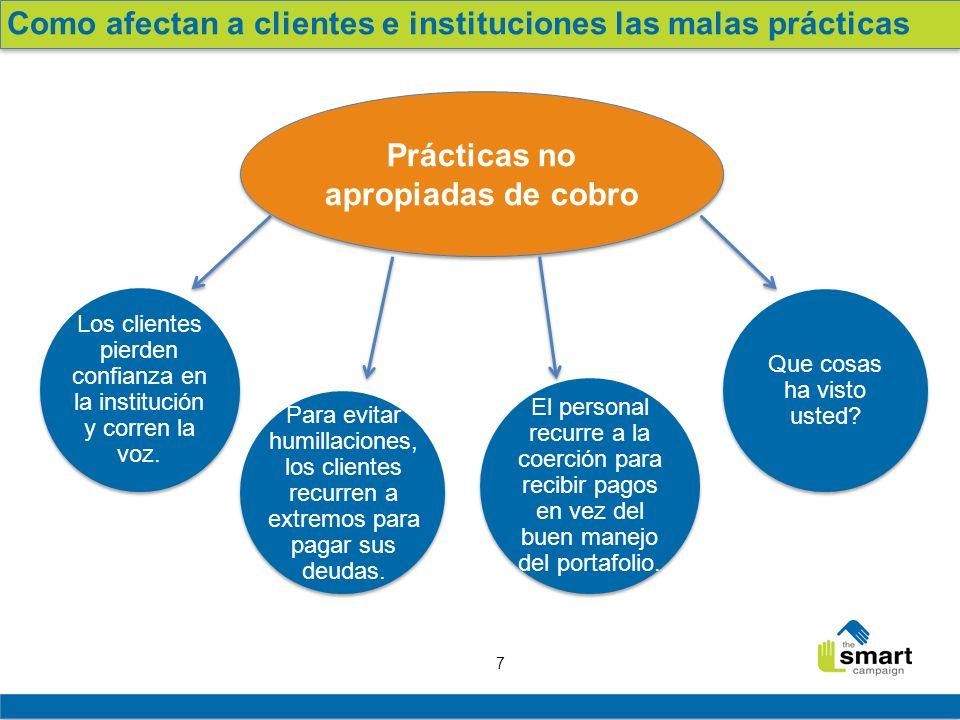 7 Como afectan a clientes e instituciones las malas prácticas Prácticas no apropiadas de cobro Los clientes pierden confianza en la institución y corr