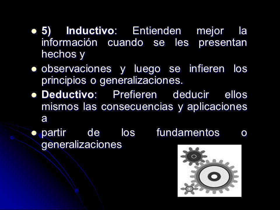 5) Inductivo: Entienden mejor la información cuando se les presentan hechos y 5) Inductivo: Entienden mejor la información cuando se les presentan hec