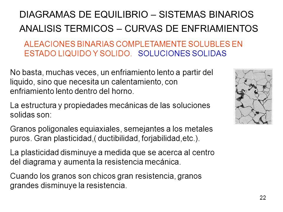 22 DIAGRAMAS DE EQUILIBRIO – SISTEMAS BINARIOS ANALISIS TERMICOS – CURVAS DE ENFRIAMIENTOS ALEACIONES BINARIAS COMPLETAMENTE SOLUBLES EN ESTADO LIQUID