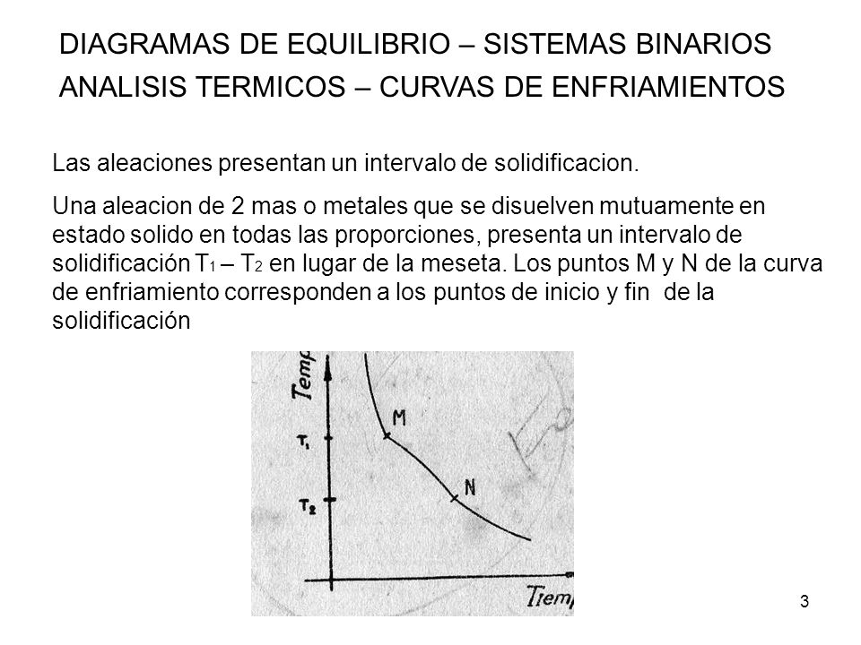 4 DIAGRAMAS DE EQUILIBRIO – SISTEMAS BINARIOS ANALISIS TERMICOS – CURVAS DE ENFRIAMIENTOS El intervalo de solidificación toma distintos valores de acuerdo a la concentración de los componentes.
