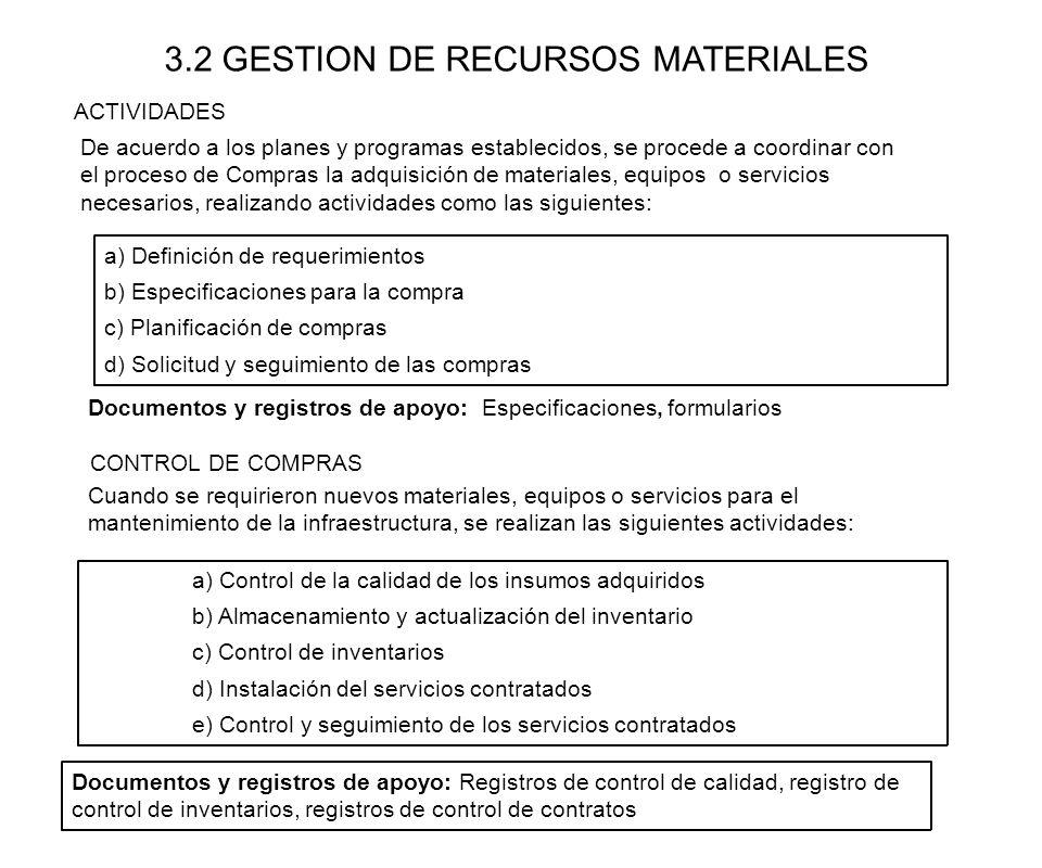 3.2 GESTION DE RECURSOS MATERIALES De acuerdo a los planes y programas establecidos, se procede a coordinar con el proceso de Compras la adquisición d