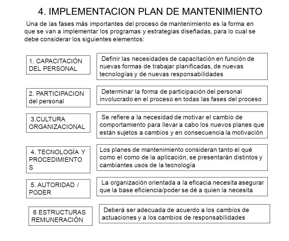 4. IMPLEMENTACION PLAN DE MANTENIMIENTO Una de las fases más importantes del proceso de mantenimiento es la forma en que se van a implementar los prog
