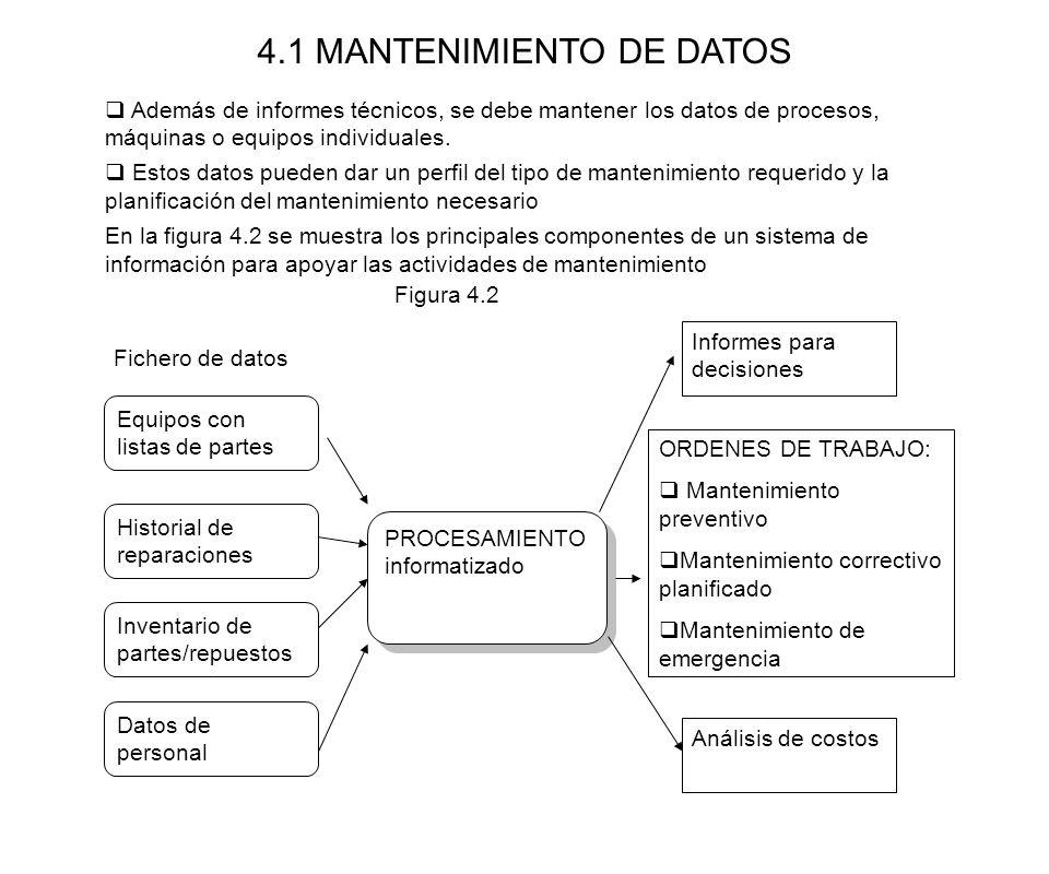 4.1 MANTENIMIENTO DE DATOS Además de informes técnicos, se debe mantener los datos de procesos, máquinas o equipos individuales. Estos datos pueden da