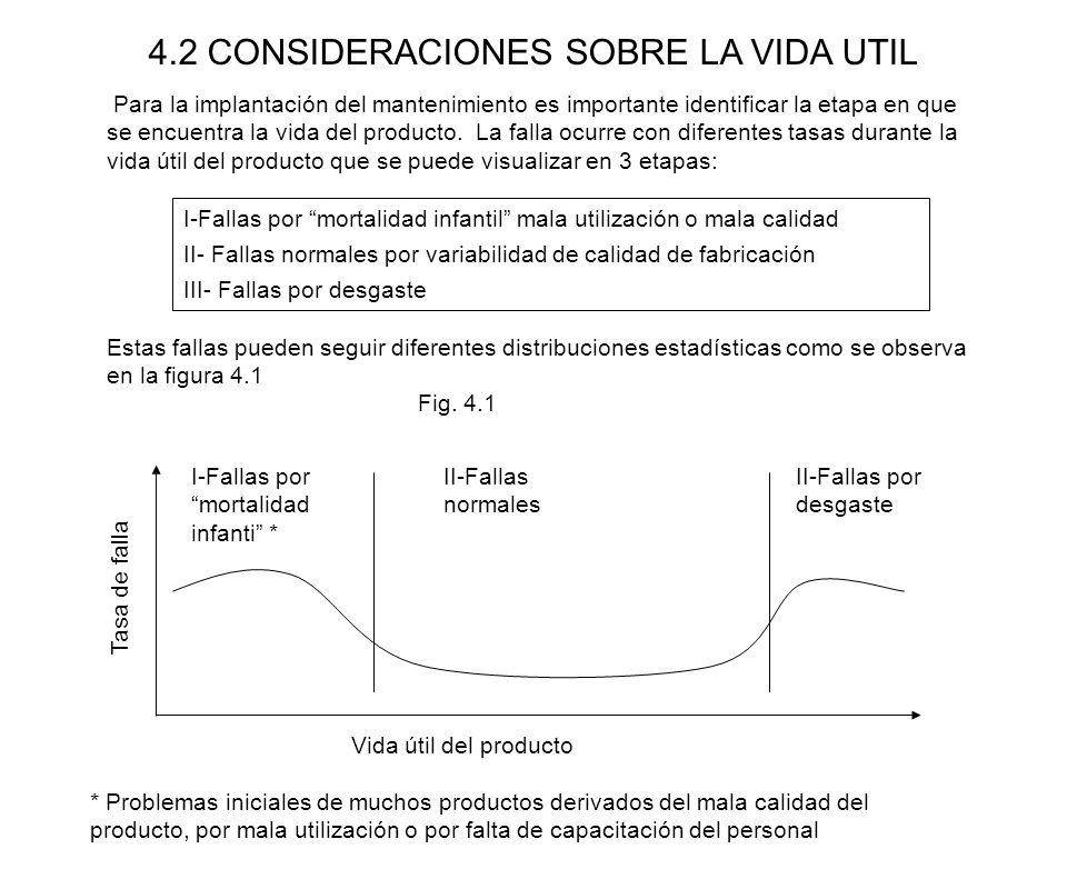 4.2 CONSIDERACIONES SOBRE LA VIDA UTIL I-Fallas por mortalidad infantil mala utilización o mala calidad II- Fallas normales por variabilidad de calida