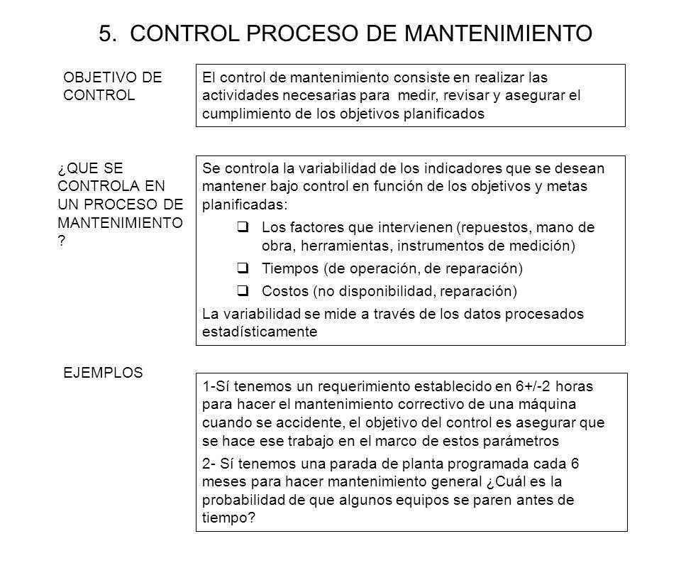 5. CONTROL PROCESO DE MANTENIMIENTO ¿QUE SE CONTROLA EN UN PROCESO DE MANTENIMIENTO ? 1-Sí tenemos un requerimiento establecido en 6+/-2 horas para ha