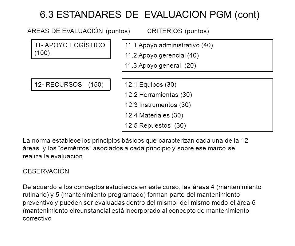 11- APOYO LOGÍSTICO (100) 11.1 Apoyo administrativo (40) 11.2 Apoyo gerencial (40) 11.3 Apoyo general (20) 12- RECURSOS (150)12.1 Equipos (30) 12.2 He