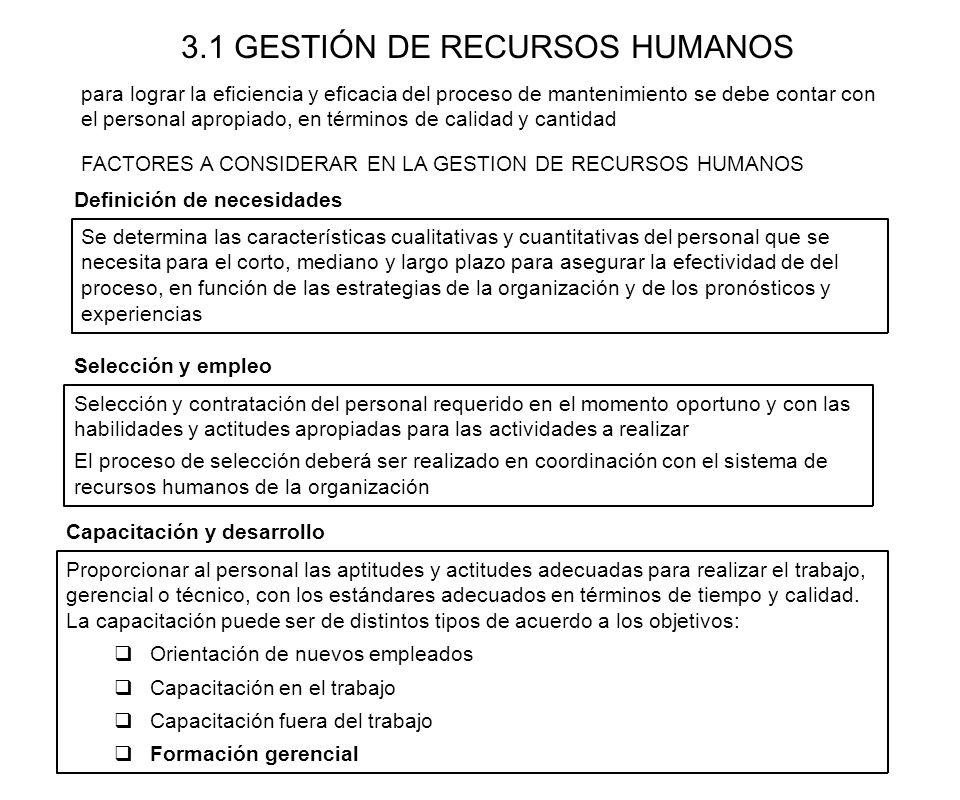3.1 GESTIÓN DE RECURSOS HUMANOS Selección y contratación del personal requerido en el momento oportuno y con las habilidades y actitudes apropiadas pa