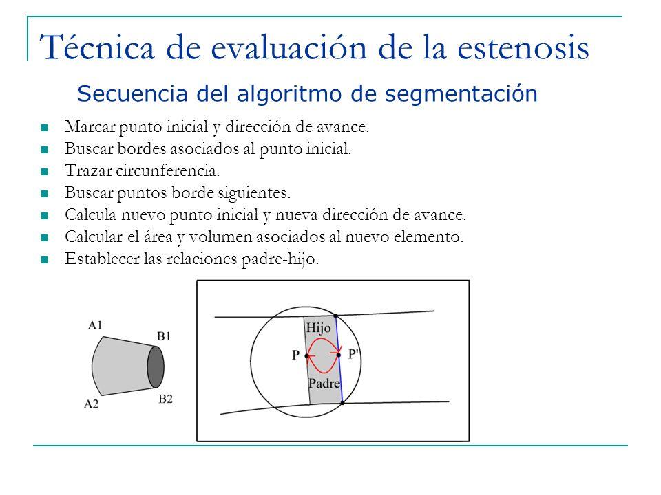 Técnica de evaluación de la estenosis Marcar punto inicial y dirección de avance. Buscar bordes asociados al punto inicial. Trazar circunferencia. Bus