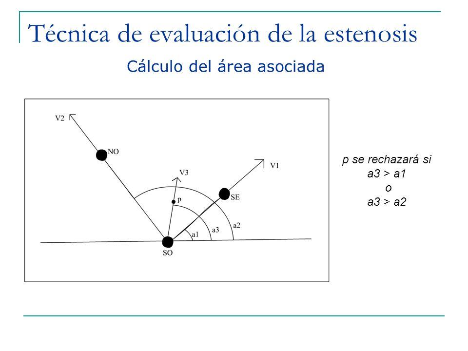 Técnica de evaluación de la estenosis Cálculo del área asociada p se rechazará si a3 > a1 o a3 > a2