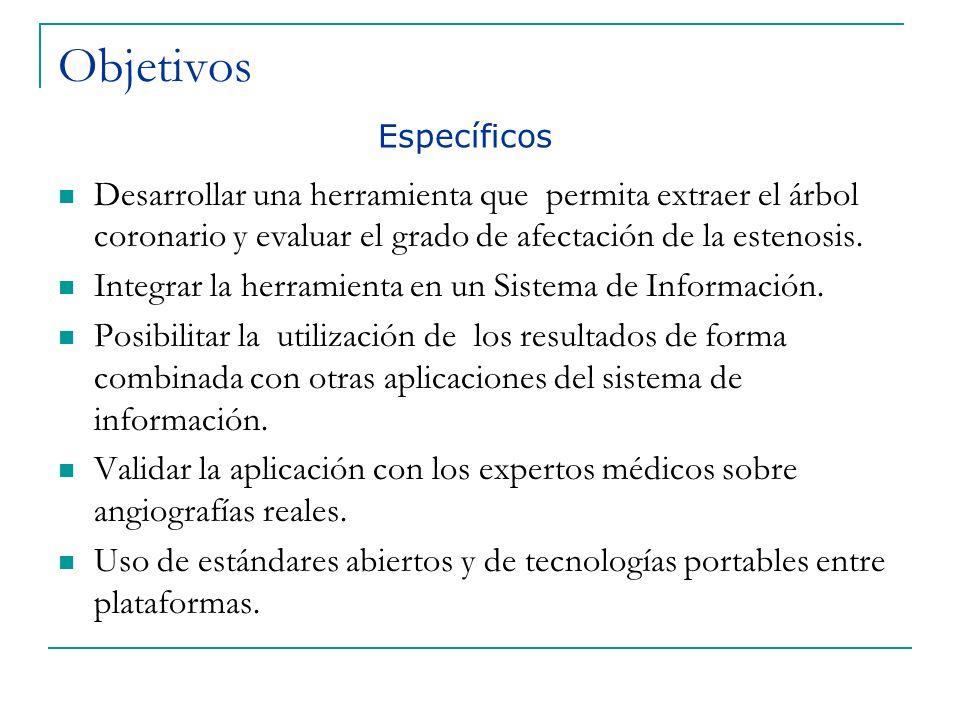 Objetivos Desarrollar una herramienta que permita extraer el árbol coronario y evaluar el grado de afectación de la estenosis. Integrar la herramienta