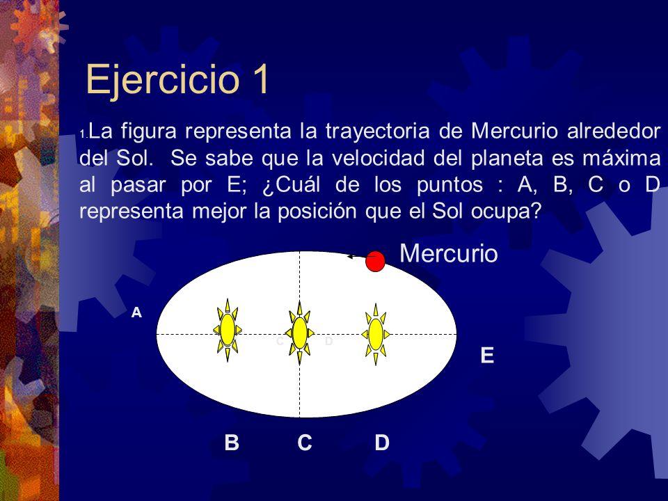 Ejercicio 1 1. La figura representa la trayectoria de Mercurio alrededor del Sol. Se sabe que la velocidad del planeta es máxima al pasar por E; ¿Cuál