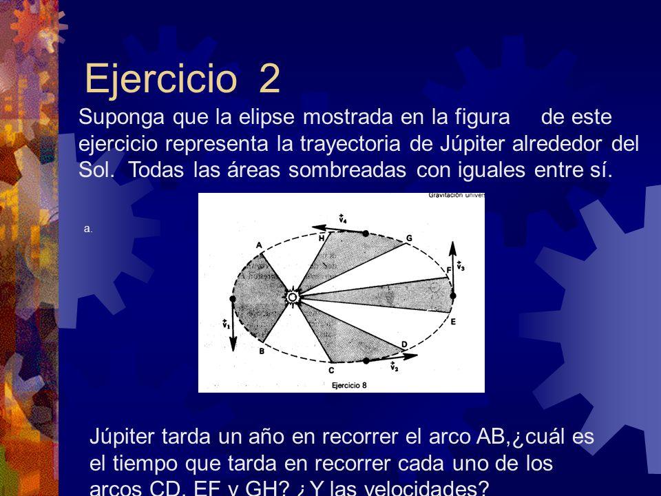 Ejercicio 2 Suponga que la elipse mostrada en la figura de este ejercicio representa la trayectoria de Júpiter alrededor del Sol. Todas las áreas somb
