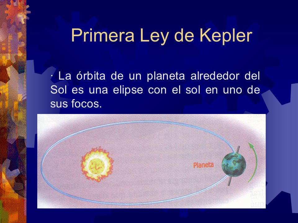 Primera Ley de Kepler · La órbita de un planeta alrededor del Sol es una elipse con el sol en uno de sus focos.