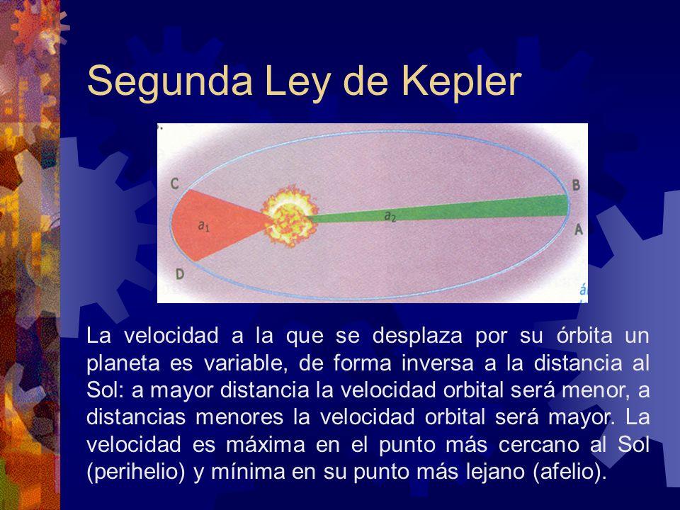 Segunda Ley de Kepler La velocidad a la que se desplaza por su órbita un planeta es variable, de forma inversa a la distancia al Sol: a mayor distanci