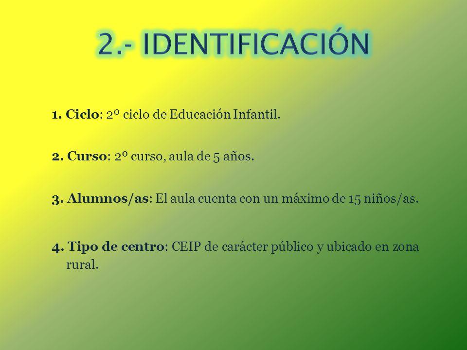 1. Ciclo: 2º ciclo de Educación Infantil. 2. Curso: 2º curso, aula de 5 años. 3. Alumnos/as: El aula cuenta con un máximo de 15 niños/as. 4. Tipo de c