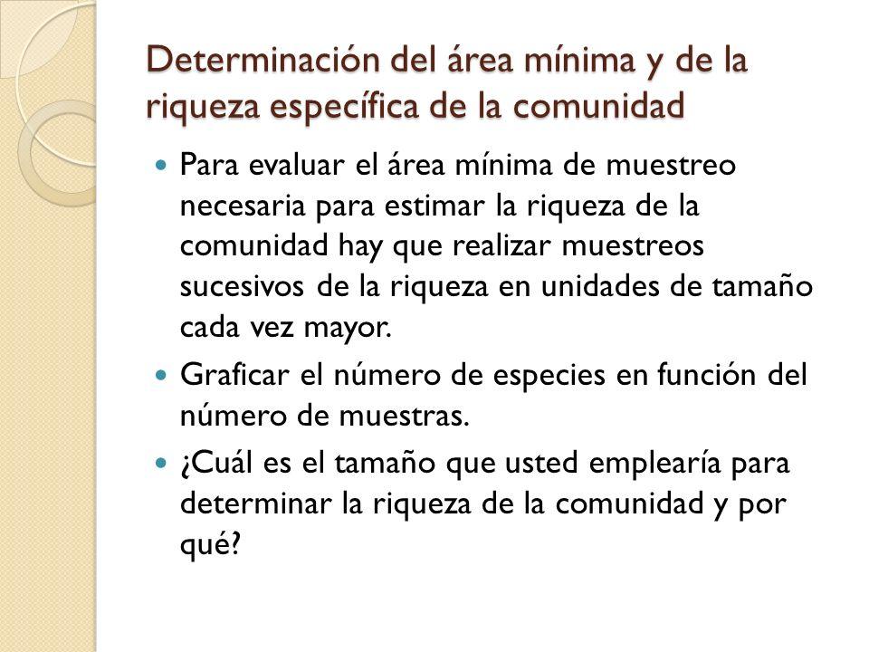 Determinación del área mínima y de la riqueza específica de la comunidad Para evaluar el área mínima de muestreo necesaria para estimar la riqueza de
