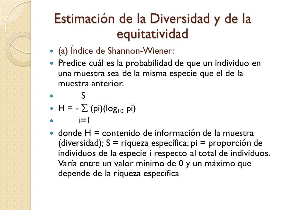 (a) Índice de Shannon-Wiener: Predice cuál es la probabilidad de que un individuo en una muestra sea de la misma especie que el de la muestra anterior