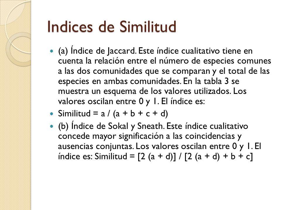 Indices de Similitud (a) Índice de Jaccard. Este índice cualitativo tiene en cuenta la relación entre el número de especies comunes a las dos comunida