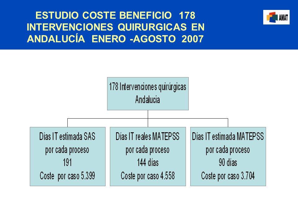 ESTUDIO COSTE BENEFICIO 178 INTERVENCIONES QUIRURGICAS EN ANDALUCÍA ENERO -AGOSTO 2007
