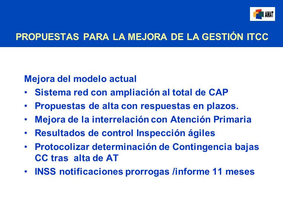 PROPUESTAS PARA LA MEJORA DE LA GESTIÓN ITCC Mejora del modelo actual Sistema red con ampliación al total de CAP Propuestas de alta con respuestas en