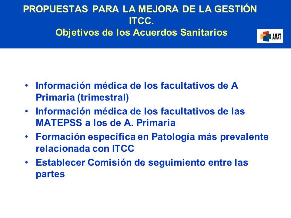 PROPUESTAS PARA LA MEJORA DE LA GESTIÓN ITCC. Objetivos de los Acuerdos Sanitarios Información médica de los facultativos de A Primaria (trimestral) I