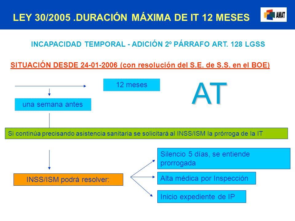 INCAPACIDAD TEMPORAL - ADICIÓN 2º PÁRRAFO ART. 128 LGSS SITUACIÓN DESDE 24-01-2006 (con resolución del S.E. de S.S. en el BOE) 12 meses Si continúa pr