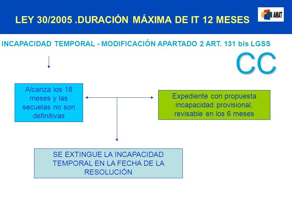 INCAPACIDAD TEMPORAL - MODIFICACIÓN APARTADO 2 ART. 131 bis LGSS Alcanza los 18 meses y las secuelas no son definitivas Expediente con propuesta incap