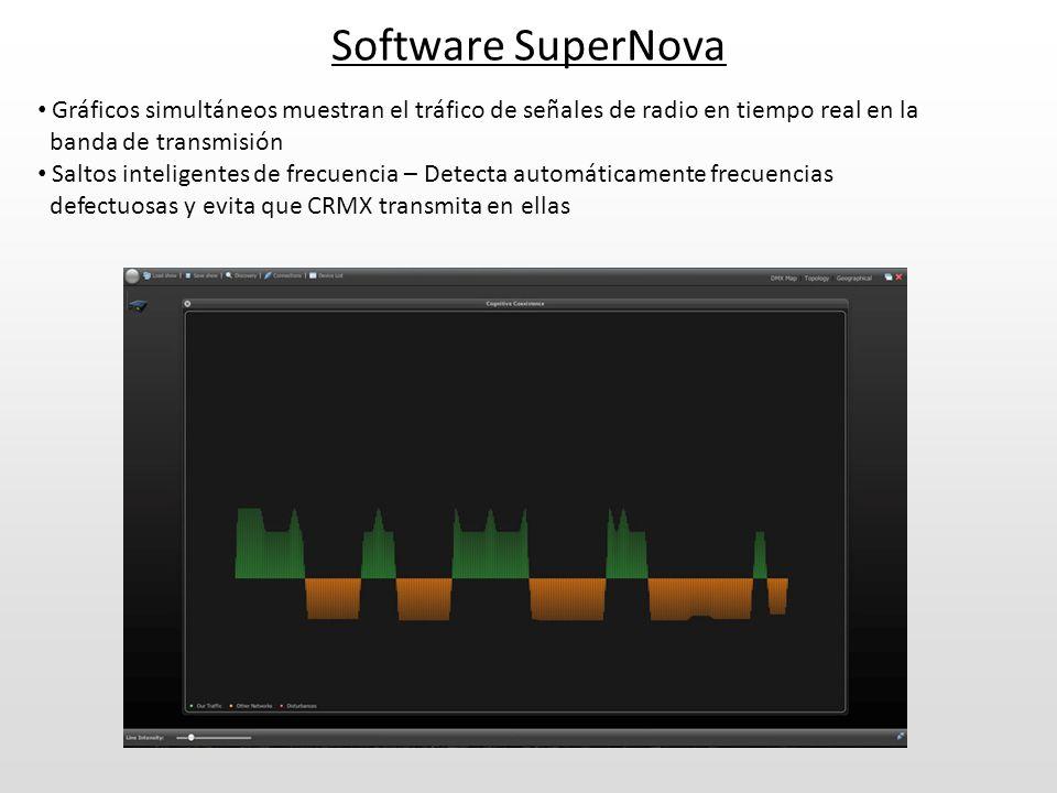 Software SuperNova Gráficos simultáneos muestran el tráfico de señales de radio en tiempo real en la banda de transmisión Saltos inteligentes de frecu
