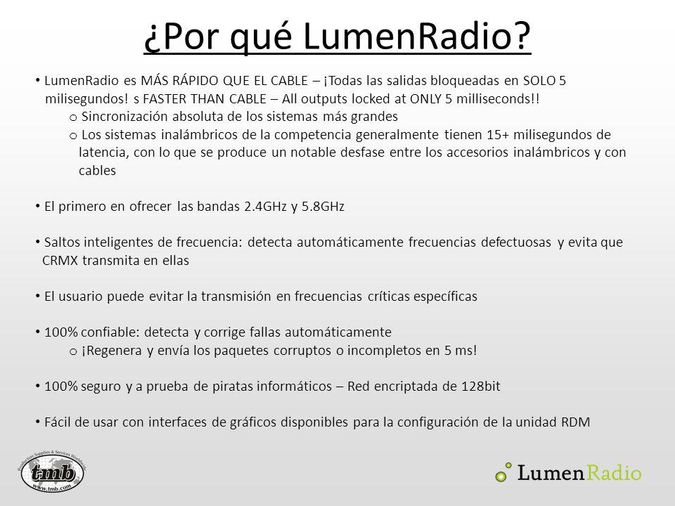 ¿Por qué LumenRadio? LumenRadio es MÁS RÁPIDO QUE EL CABLE – ¡Todas las salidas bloqueadas en SOLO 5 milisegundos! s FASTER THAN CABLE – All outputs l
