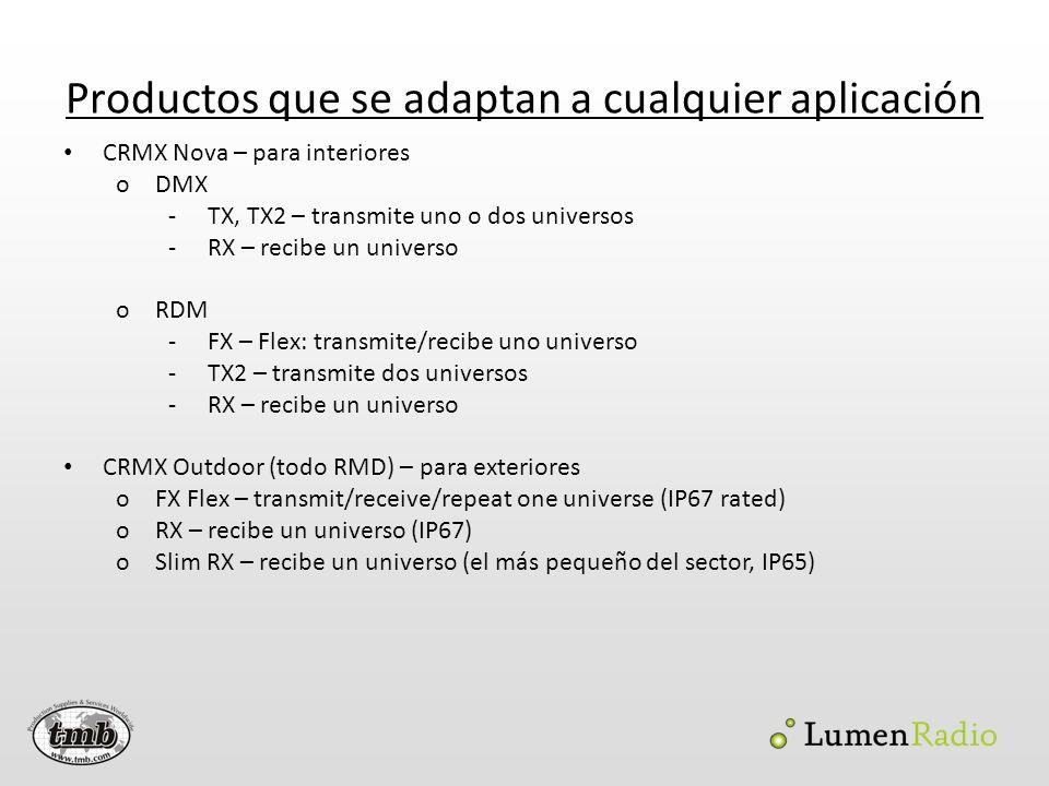 Productos que se adaptan a cualquier aplicación CRMX Nova – para interiores oDMX -TX, TX2 – transmite uno o dos universos -RX – recibe un universo oRD