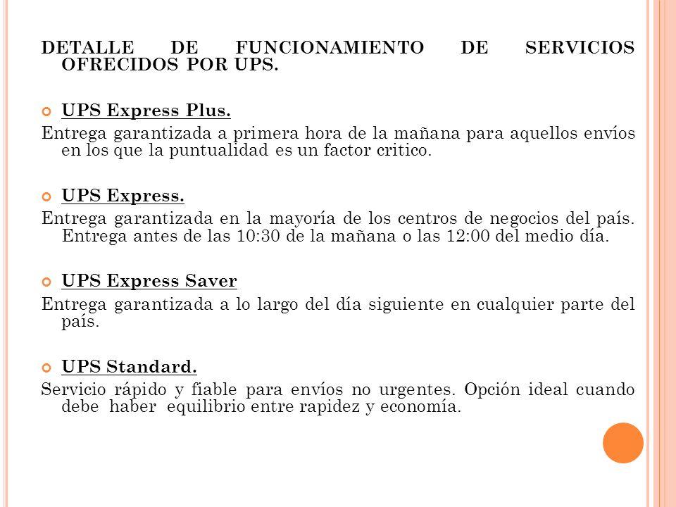 DETALLE DE FUNCIONAMIENTO DE SERVICIOS OFRECIDOS POR UPS. UPS Express Plus. Entrega garantizada a primera hora de la mañana para aquellos envíos en lo