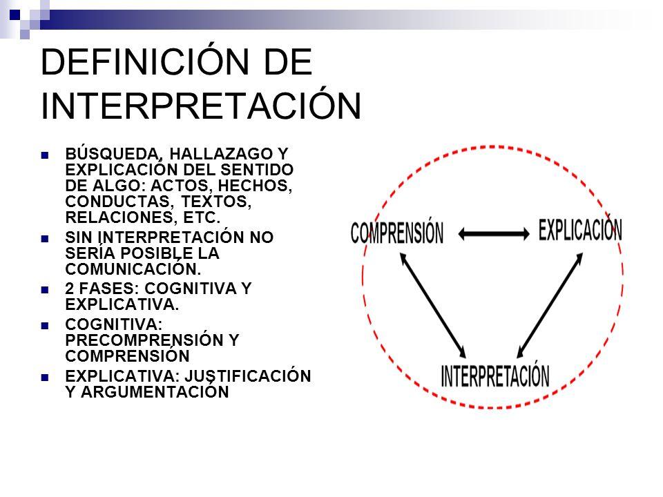 DEFINICIÓN DE INTERPRETACIÓN BÚSQUEDA, HALLAZAGO Y EXPLICACIÓN DEL SENTIDO DE ALGO: ACTOS, HECHOS, CONDUCTAS, TEXTOS, RELACIONES, ETC. SIN INTERPRETAC