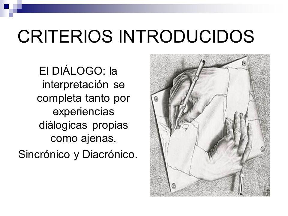 CRITERIOS INTRODUCIDOS El DIÁLOGO: la interpretación se completa tanto por experiencias diálogicas propias como ajenas. Sincrónico y Diacrónico.