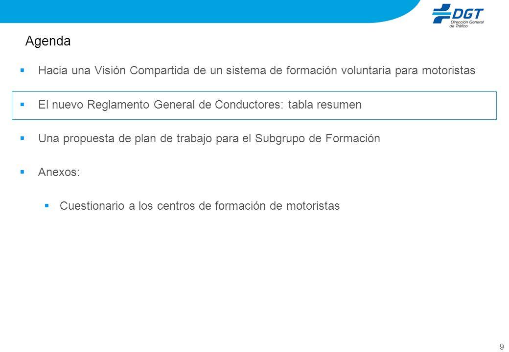 9 Agenda Hacia una Visión Compartida de un sistema de formación voluntaria para motoristas El nuevo Reglamento General de Conductores: tabla resumen Una propuesta de plan de trabajo para el Subgrupo de Formación Anexos: Cuestionario a los centros de formación de motoristas