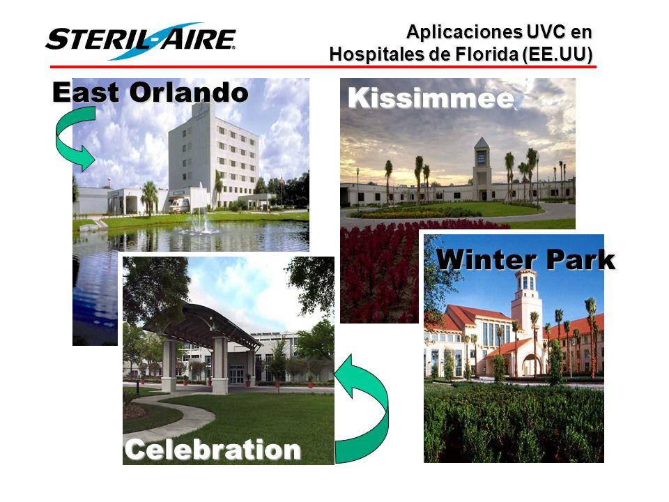 Aplicaciones UVC en Hospitales de Florida (EE.UU) East Orlando Kissimmee Celebration Winter Park
